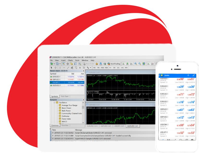 Cimb forex trading