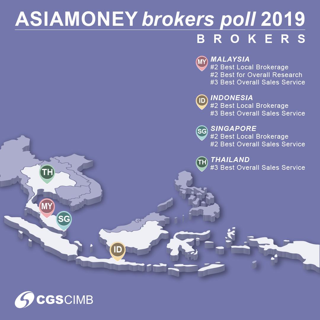 Asiamoney Brokers Poll 2019 - Brokers