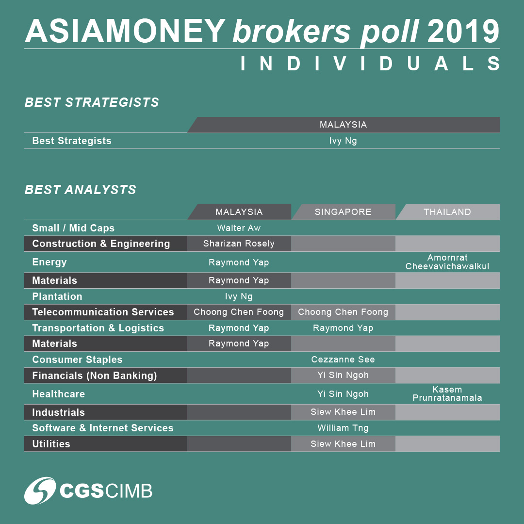 Asiamoney Brokers Poll 2019 - Individuals