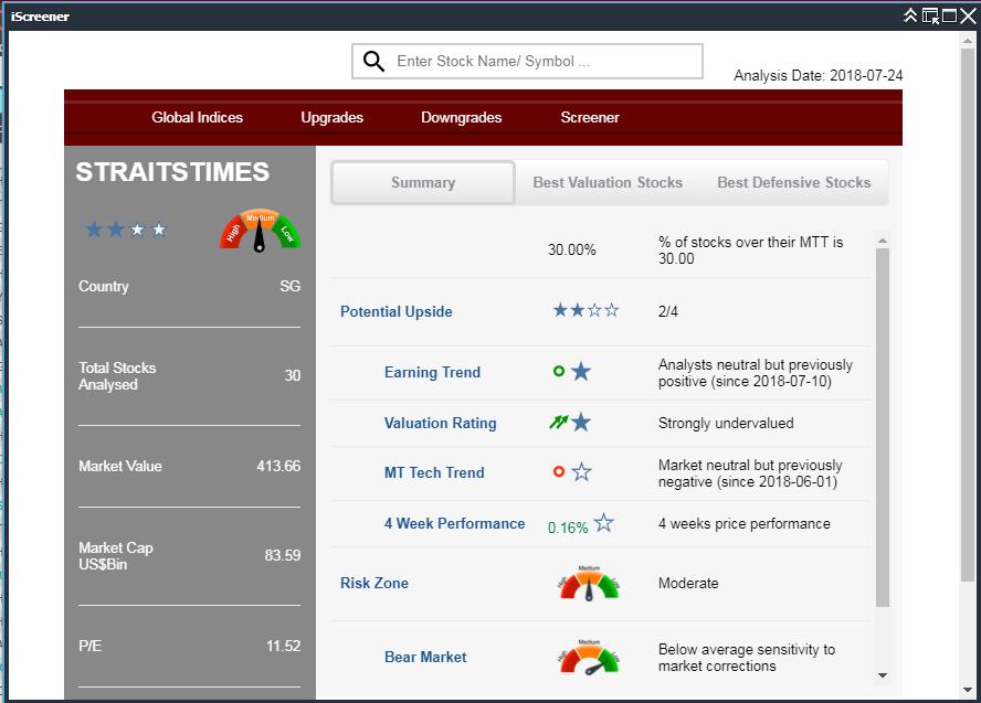 Cimb itrade brokerage fee malaysia